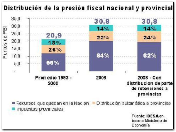 2009-03-22-informe-nacional