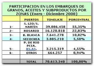 informe-puerto-02