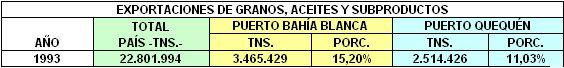 informe-puerto-03