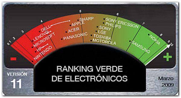 ranking-verde-versi-n-11