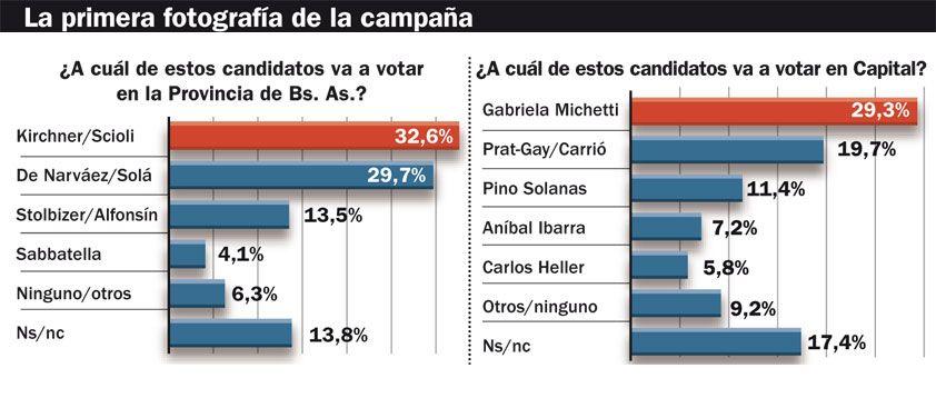 encuestas-politica