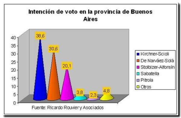 1985_encuesta
