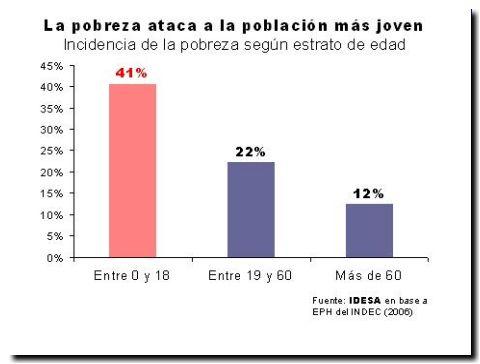 2009-06-14 Informe Nacional