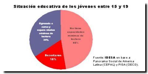 2009-07-26 Informe Nacional