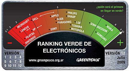 ranking-verde-de-electr-nicos-2