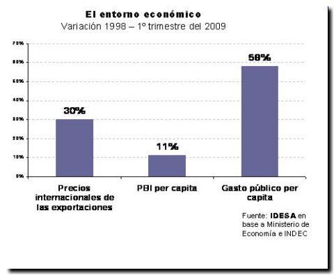 2009-08-16 Informe Nacional