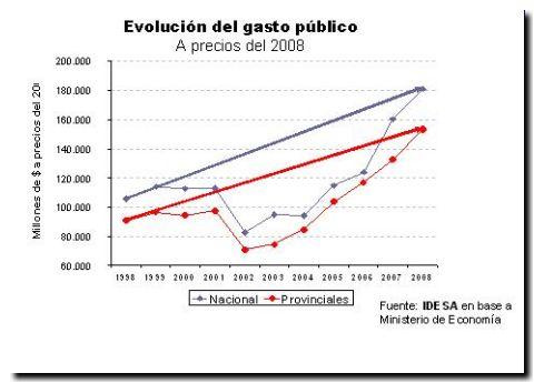 2009-08-30 Informe Nacional