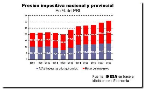 2009-09-27 Informe Nacional