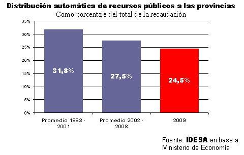 2009-10-18 Informe Nacional