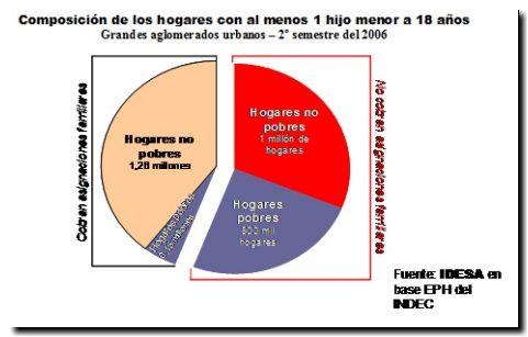 2009-11-01 Informe Nacional